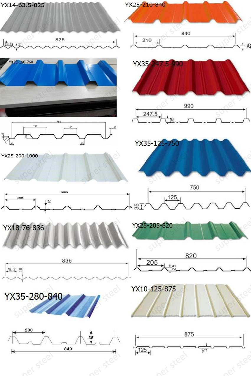 Longue trav e faible prix de toiture en zinc par feuille for Prix d une feuille de zinc