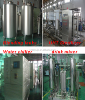 Pack carbonated energy drink equipments in pet bottle or glass bottle
