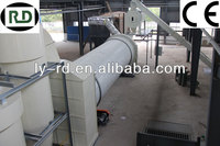Hot sale! CE/GOST biomass wood sawdust dryer