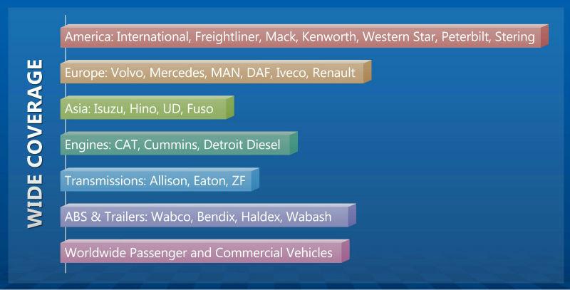 12v carros, 24v caminhão, Programação de injector de combus, DENSO, UD, CUMMINS, JEEP, GM, FCAR F3-G scanner de diagnóstico auto