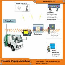 electrónica sensor de peso indicador digital de peso para las escalas de basura basura en los volúmenes de proveedor