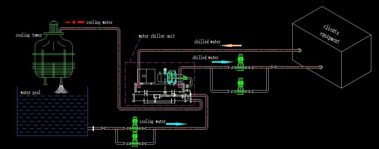 Copeland Compressor Oil Specs - Bing