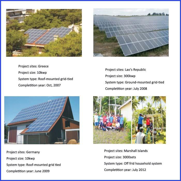Best seller high quality 300watt poly solar panel price india