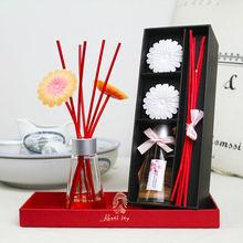 Aroma reed diffuser,air freshener,household perfumed air freshener