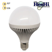 Newest design 180 degree g95 led light bulb e27 base