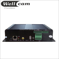 CCTV Video Encoder Sever,Video Server Products,Convert Analog Signal To digital