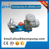 industrial gear pump gear pump manufacturers /hydraulic honey micro gear pump