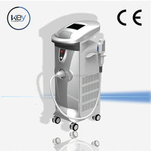 You can't see but you can feel KEYLASER home hair removal ipl shr