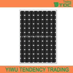 luminous panel solar 250W cheap price
