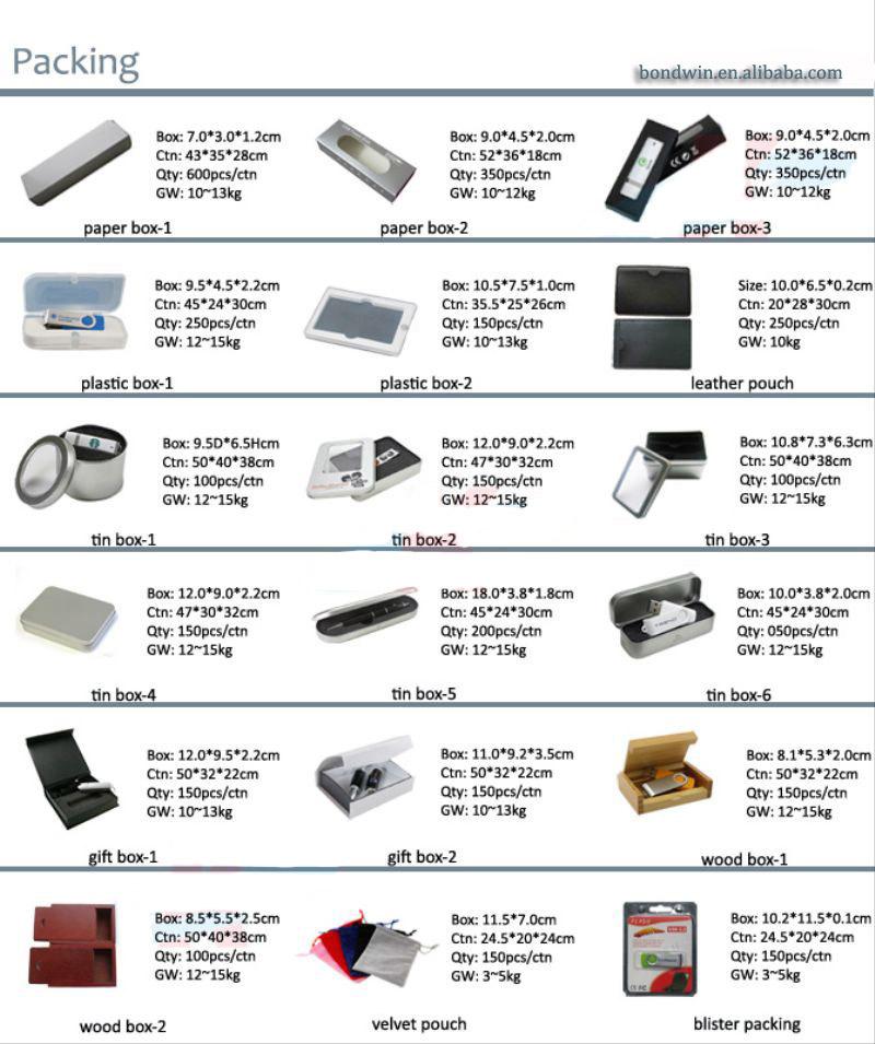 128gb usb flash drive leather