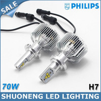 Leading Manufacturer Philips 35W 3500lm Long Lifespan H7 LED Head Lamp for Automobile