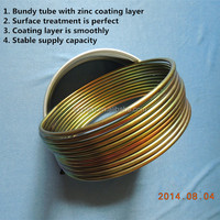 High quanlity steel tube on hot sales in Indian market