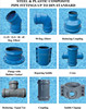 Building use SWR PVC-U PIPE, 2015 HOT SALE SWR UPVC drain PIPE & FITTINGS bends