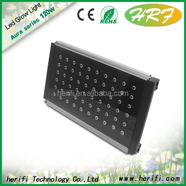 1000 watt hps led grow light replacement about herifi. Black Bedroom Furniture Sets. Home Design Ideas
