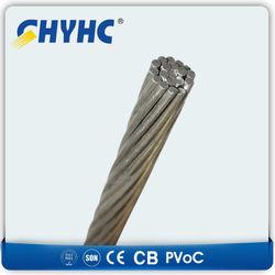 ACSR Aluminum Conductor Steel Reinforced acsr finch