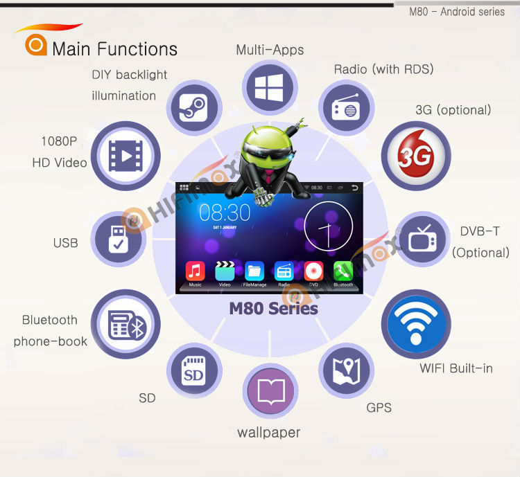 main-functions 4.4.4 with logo