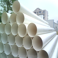 Large diameter and high quality pvc water drainage pipe