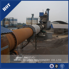 2015 High Quality Magnesium Metal Rotary Kiln Good Price