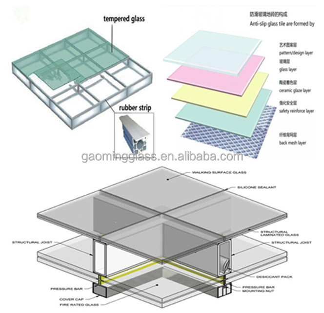 Glass Floor Detail Picture Structure