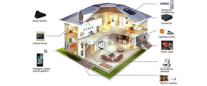 Home Automation Design Trend Home Design And Decor Austin