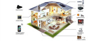2015 New Design Automation Smart Home Intelligent Control System
