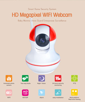 Wireless IP Smart WiFi Camera FCC,CE,RoHS Certification