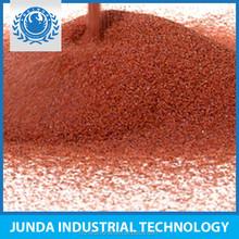 Estable química propiedades granate arena 80