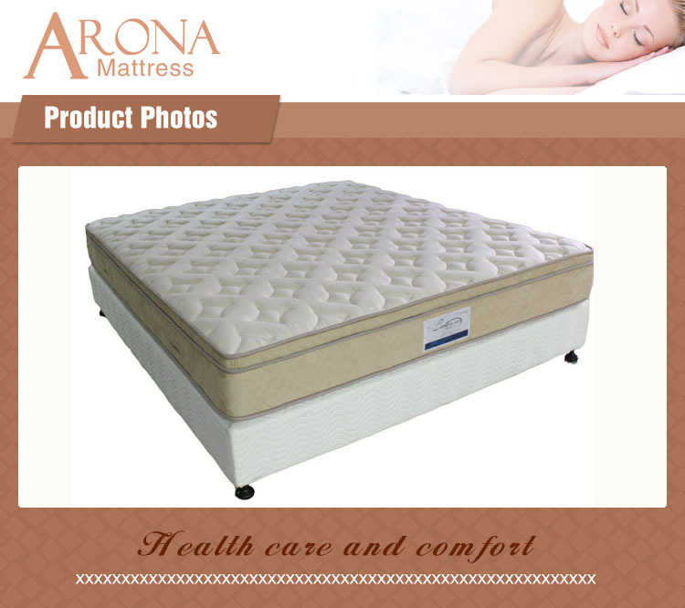 Full King Size Mattress Box Spring Dimensions Queen