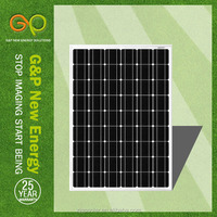 best glass for solar panels GPM280W with CE/CEC/TUV/ISO