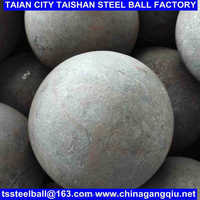 Metal Mine Gold Mine Cement Plant used High Precision Forged Steel Grinding Ball with High Quality