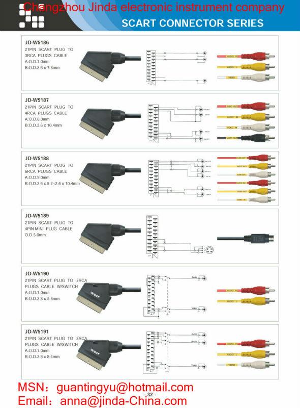 Распайка HDMI на 3RCA(тюльпан или HDMI на SCART ) 57