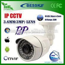 ip camera 720p,ip camera manufacturer,viewframe mode ip camera