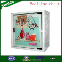 various styles and stable quality medicine of cipla