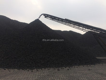 High quality and good price Metallurgical coke/Met coke