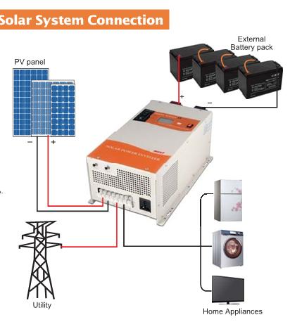 Deve a energia solar inversor de energia 1500w inversor de energia para o sistema de casa