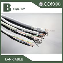 China manufacturer 8 core network cable factory best price