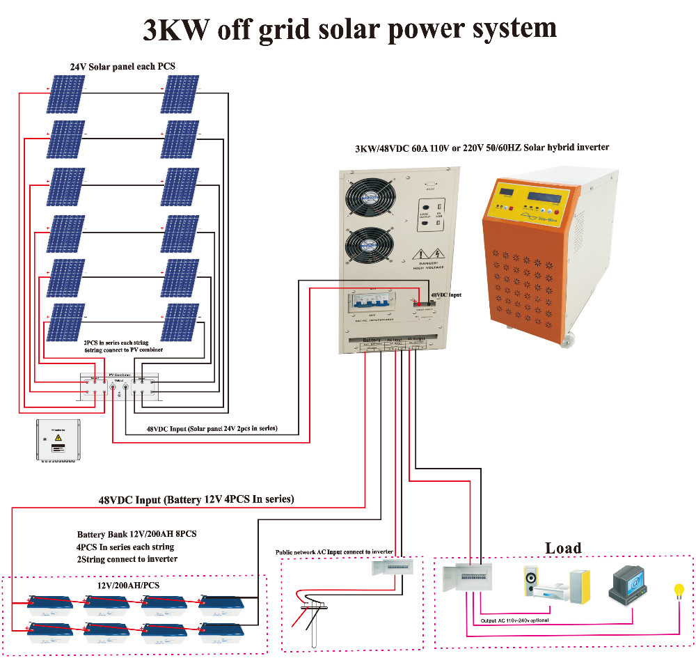 Complete Solar Panel Kit 20kw Off Grid System With 250 W Wiring Diagram Of Panels Ups Battery Load Fan 3kw