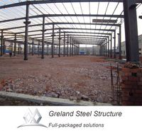 warehouse industrial rent factory wholesale