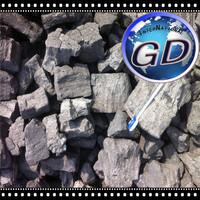 ash 8%max foundry coke 150-300mm 90% min Metallurgy industry