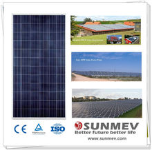 Cheapest 280watts solar panel price with 25 years solar panel warranty