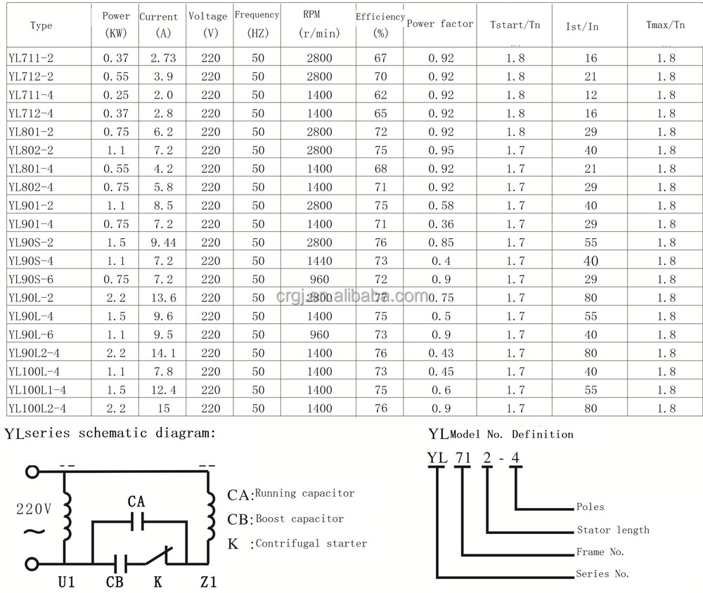 Electric Motor Poles Single Phase Capacitor Start Induction Wiring Diagram Factory Direct Sale Series Speed 1000x844