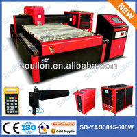 Sheet metal laser cutting machine looking for agent in egypt