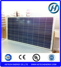 bulk buy from china best price per watt solar panels Poly 80w paneles solares