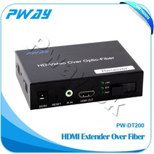 1080p at 50/60Hz optical terminal box ir cable wireless extender communication equipment