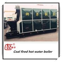 High pressure boiler types and fire tube boilers