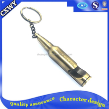 Custom zinc alloy bottle share bottle opener /wine botter opener