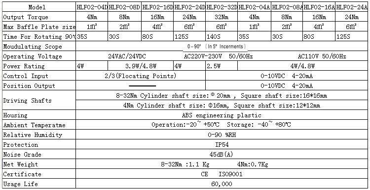 Air Damper Design Design Air Damper Actuator