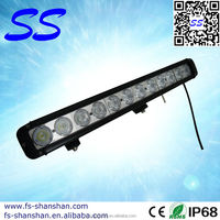 New!CE Certiffied 120W cree offroad LED Light Bar/10-30v offroad led light bar/car led door light for jeep