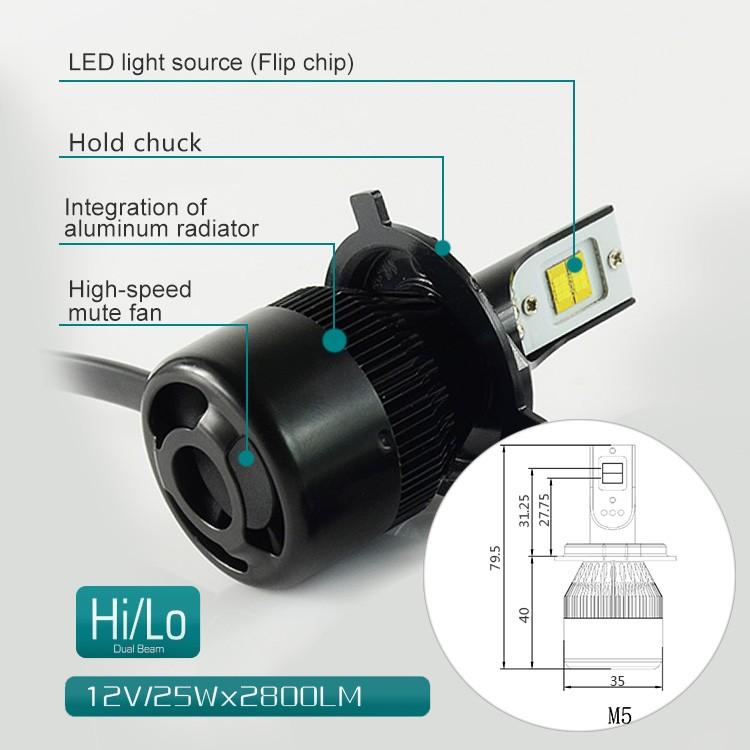 Bulb Led Y15zr: 25w 2800lm Led Motorcycle Headlight
