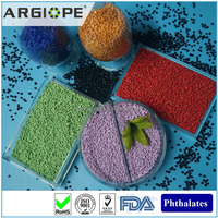 Plastic additive cheap plastic color masterbatch pigment raw material